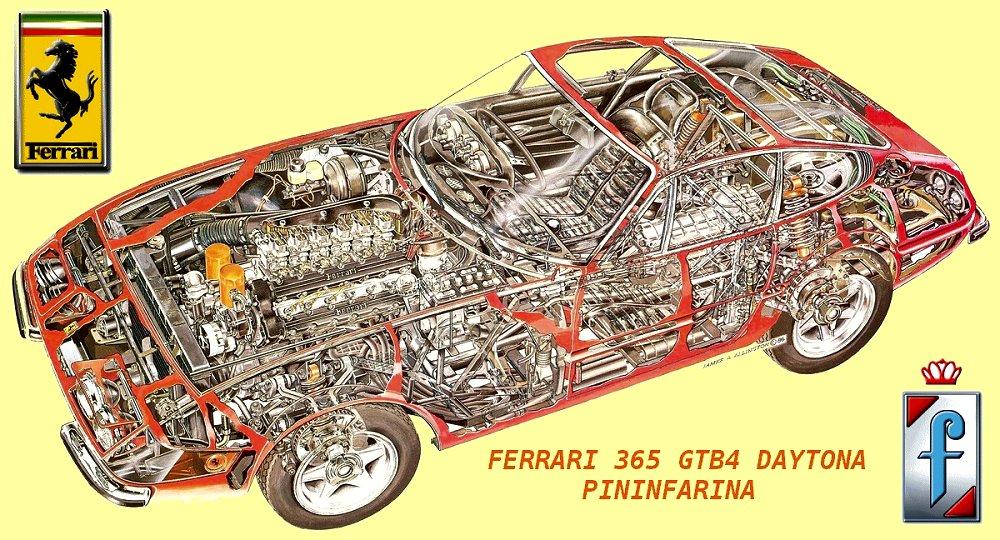 Ferrari 365 Gtb  4 Daytona  1969  Auta5p Id 4667 Cz