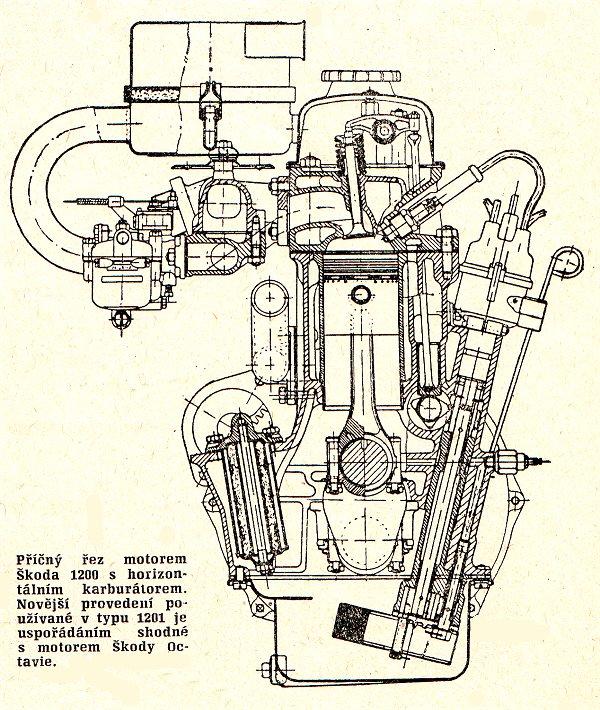 Koda 1200 Sedan 1955 Auta5p Id13821 En